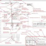 Однолинейная схема электроснабжения 15 квт 3 фазы