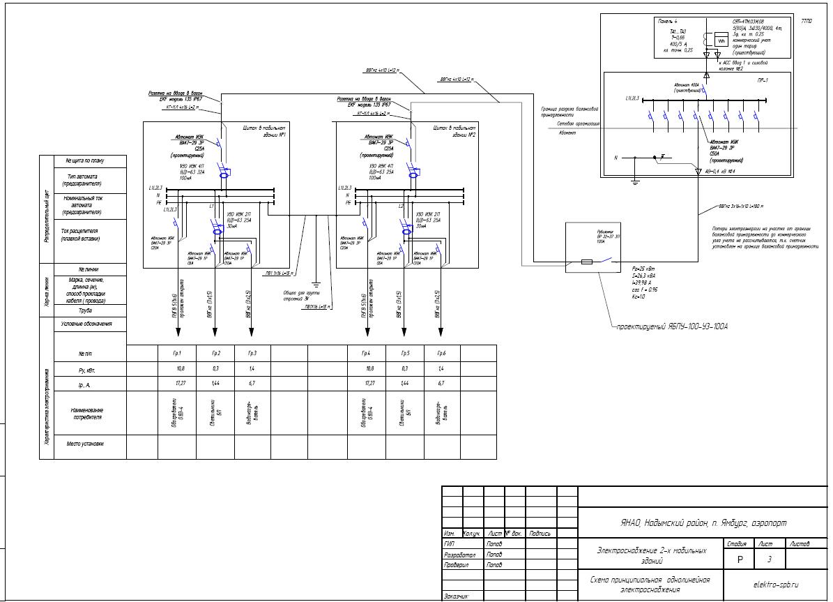 Схема электроснабжения мобильных зданий