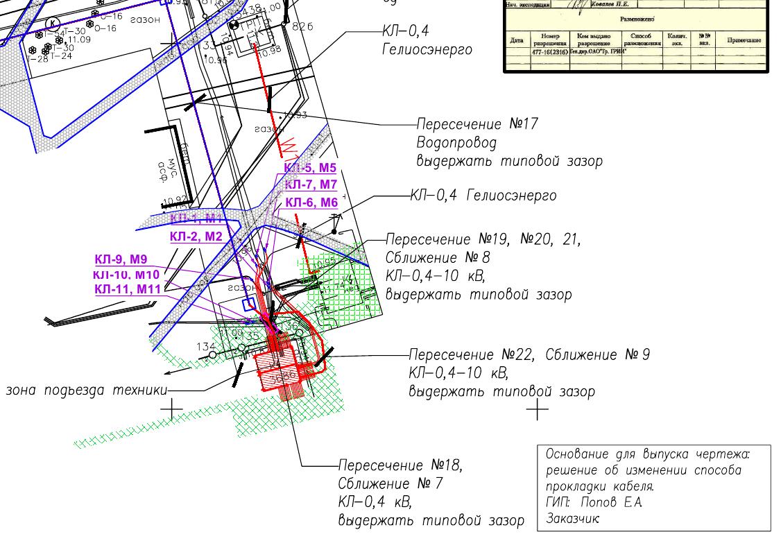 Фрагмент план прокладки кабеля 0,4 кв
