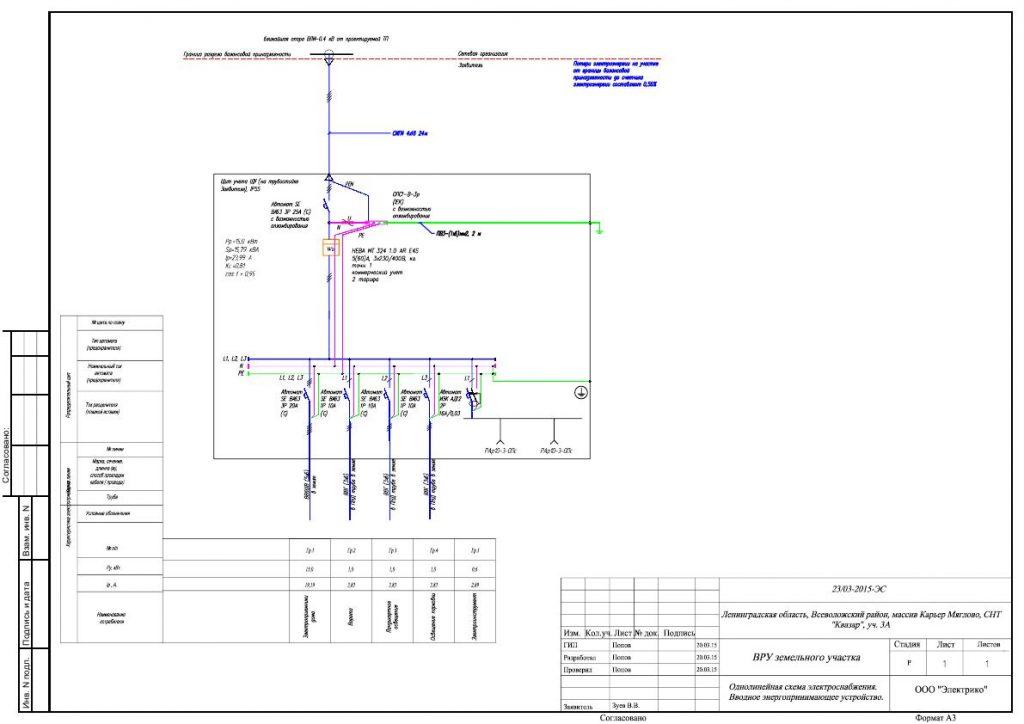 Однолинейная схема электроснабжения частного дома