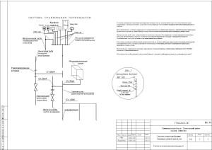 Схема уравнивания потенциалов загородного