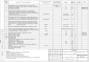 Спецификация элементов и материалов к чертежу компоновочному ГРЩ1