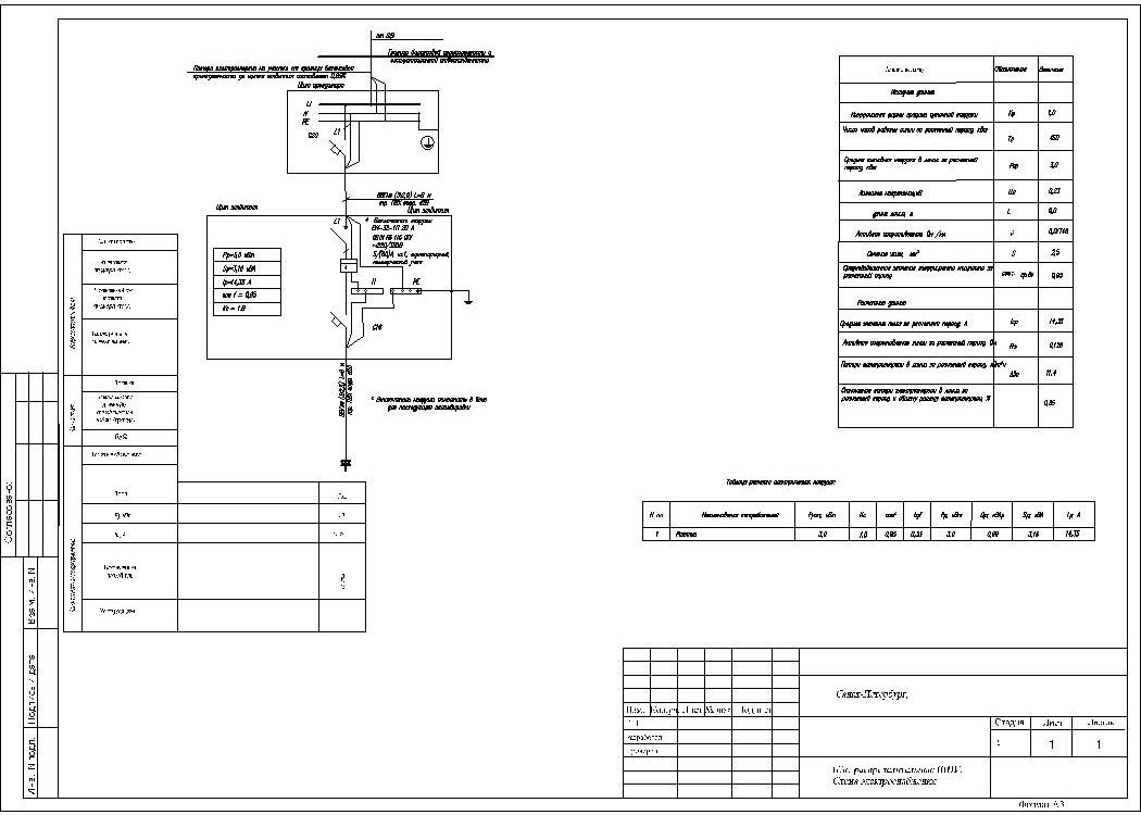 Подключение нежилого помещения к электричеству подключение электричества в тульской области заокский район