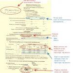 Заявление о допуске прибора учета электроэнергии с пояснениями