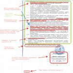 Технические условия на подключение к электрическим сетям - образец с пояснениями. Лист 2