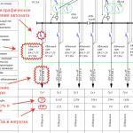 Картинка к статье про выбор автоматического выключателя